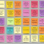 Post-it notes outlining why delegates like online workshops